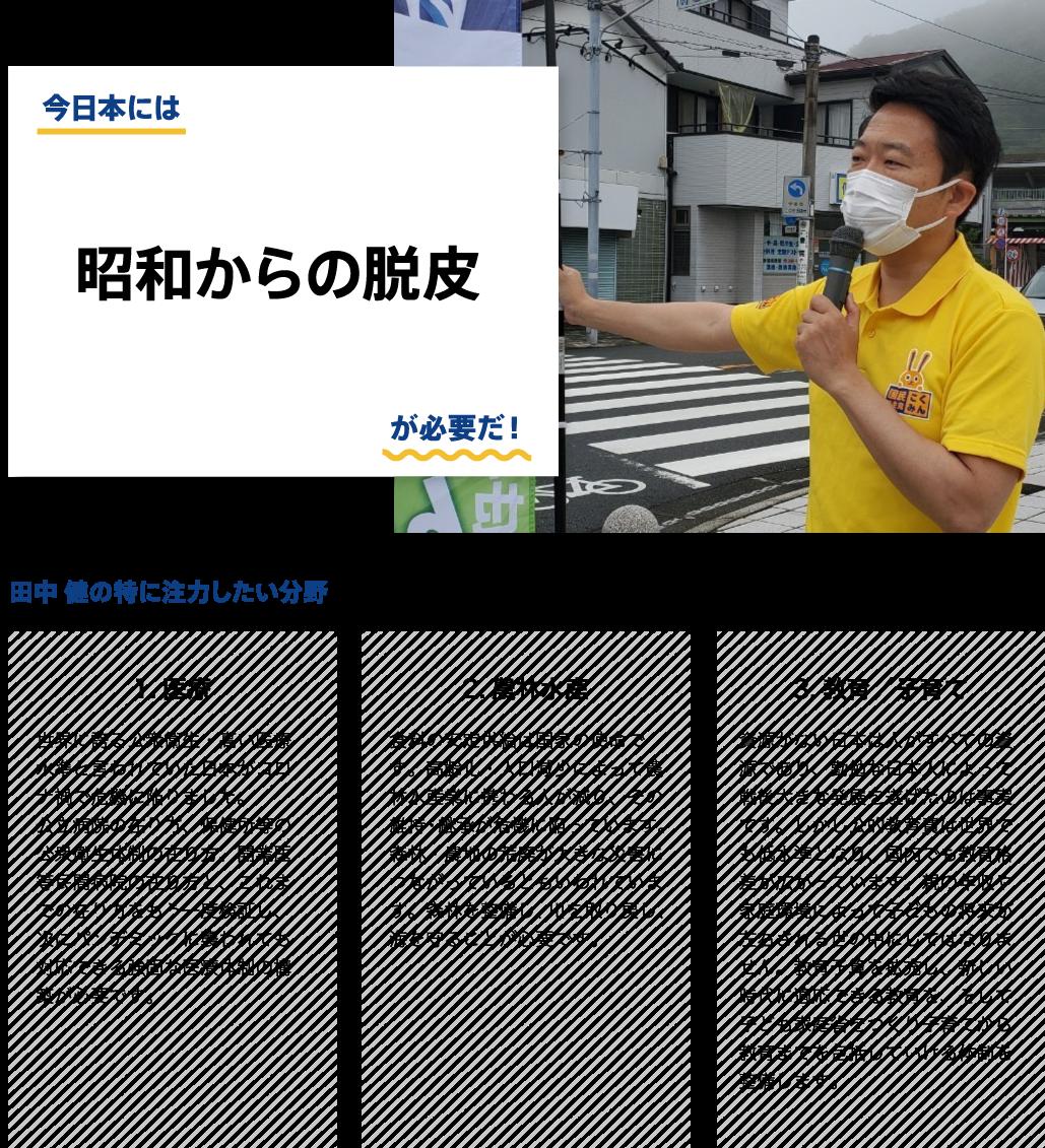 ●今日本には昭和からの脱皮が必要だ! ●田中健が特に注力したい分野:医療「世界に誇る公衆衛生・高い医療水準と言われていた日本がコロナ禍で危機に陥りました。公立病院の在り方、保健所等の公衆衛生体制の在り方、開業医等民間病院の在り方と、これまでの在り方をもう一度検証し、次にパンデミックに襲われても対応できる強固な医療体制の構築が必要です。」、農林水産「食料の安定供給は国家の使命です。高齢化・人口減少によって農林水産業に携わる人が減り、その維持・継承が危機に陥っています。森林・農地の荒廃が大きな災害につながっているともいわれています。森林を整備し、川を取り戻し、海を守ることが必要です。」、教育/子育て「資源がない日本は人がすべての資源であり、勤勉な日本人によって戦後大きな発展を遂げたのは事実です。しかし公的教育費は世界でも低水準となり、国内でも教育格差が広がっています。親の年収や家庭環境によって子どもの将来が左右される世の中にしてはなりません。教育予算を拡充し、新しい時代に適応できる教育を、そして子ども家庭省をつくり子育てから教育までを包括していける体制を整備します。」