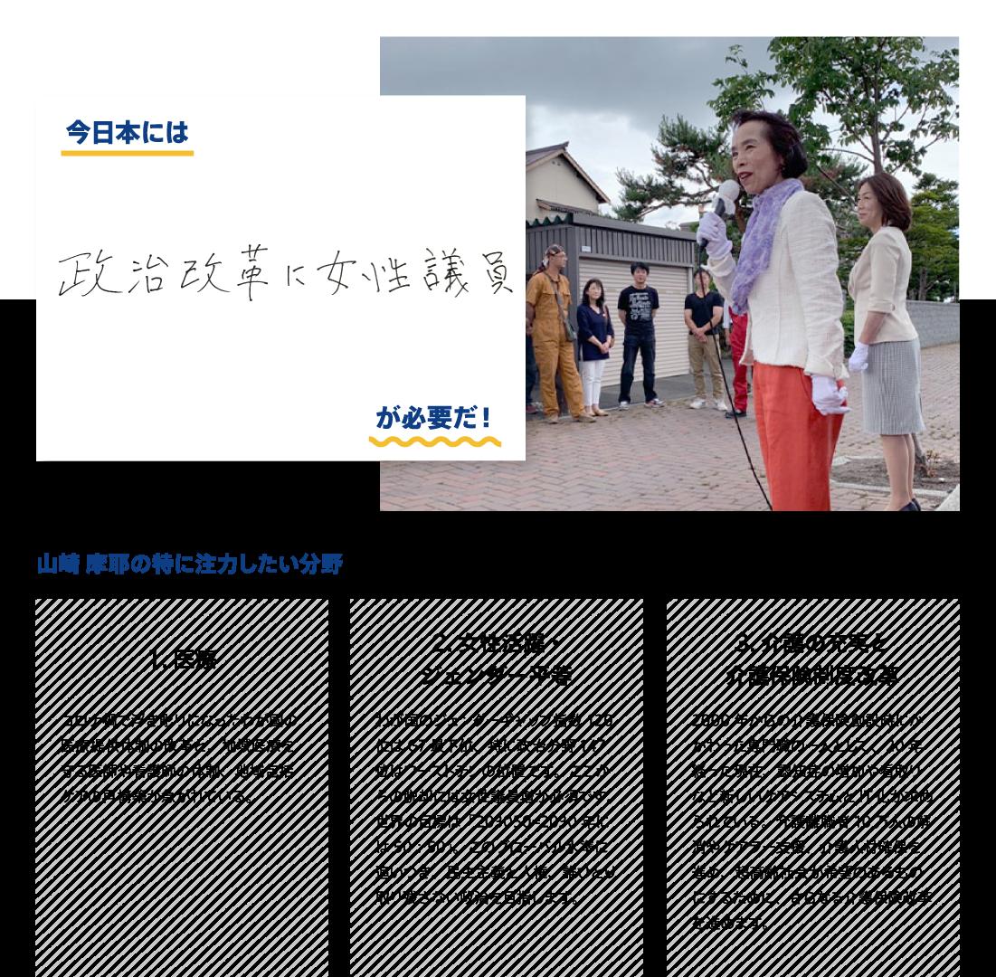 ●今日本には政治改革に女性議員が必要だ! ●山崎摩耶が特に注力したい分野: 医療「コロナ禍で浮き彫りになったわが国の医療提供体制の改革と、地域医療を守る医師や看護師の体制、地域包括ケアの再構築が急がれている。」、女性活躍・ジェンダー平等「わが国のジェンダーギャップ指数120位はG7最下位、特に政治分野147位はワーストテンの位置です。ここからの脱却には女性議員増が必須です。世界の目標は「203050=2030年には50:50」。このグローバル水準に追いつき、民主主義と人権、誰ひとり取り残さない政治を目指します。」、介護の充実と介護保険制度改革「2000年からの介護保険創設時にかかわった専門職の一人として、20年経った現在、認知症の増加や看取りなど新しいケアシステムとIT化が求められている。介護離職者10万人の解消やケアラー支援、介護人材確保を進め、超高齢社会が希望のあるものにするために、さらなる介護保険改革を進めます。」